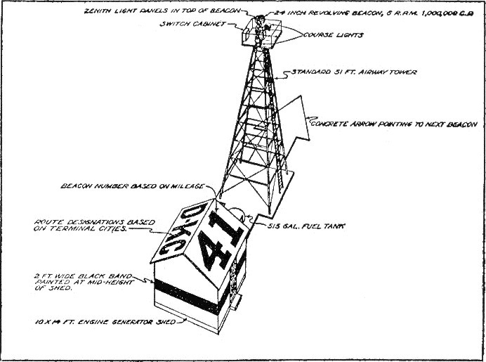 Airway beacon tower